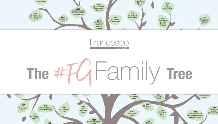 The #FGFamily Tree - Francesco Group Hairdressing History