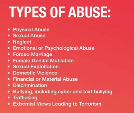 Safeguarding - Types of Abuse